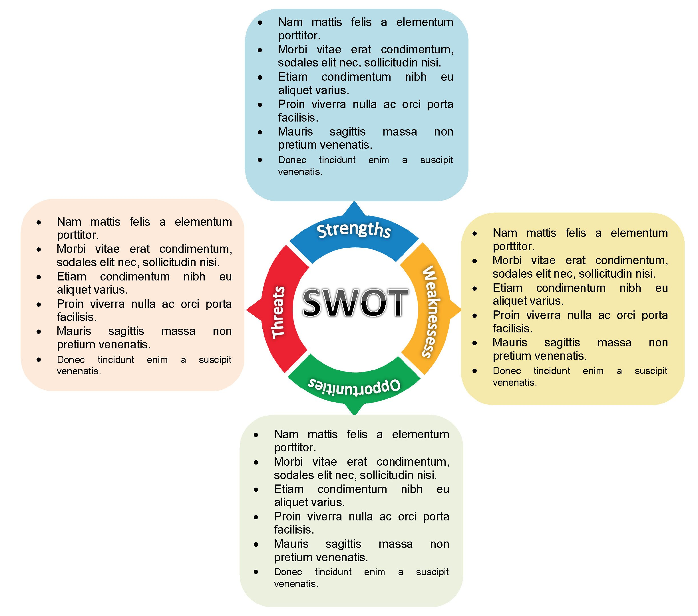 40 Free SWOT Analysis Templates In Word Demplates – Swot Template Free Download