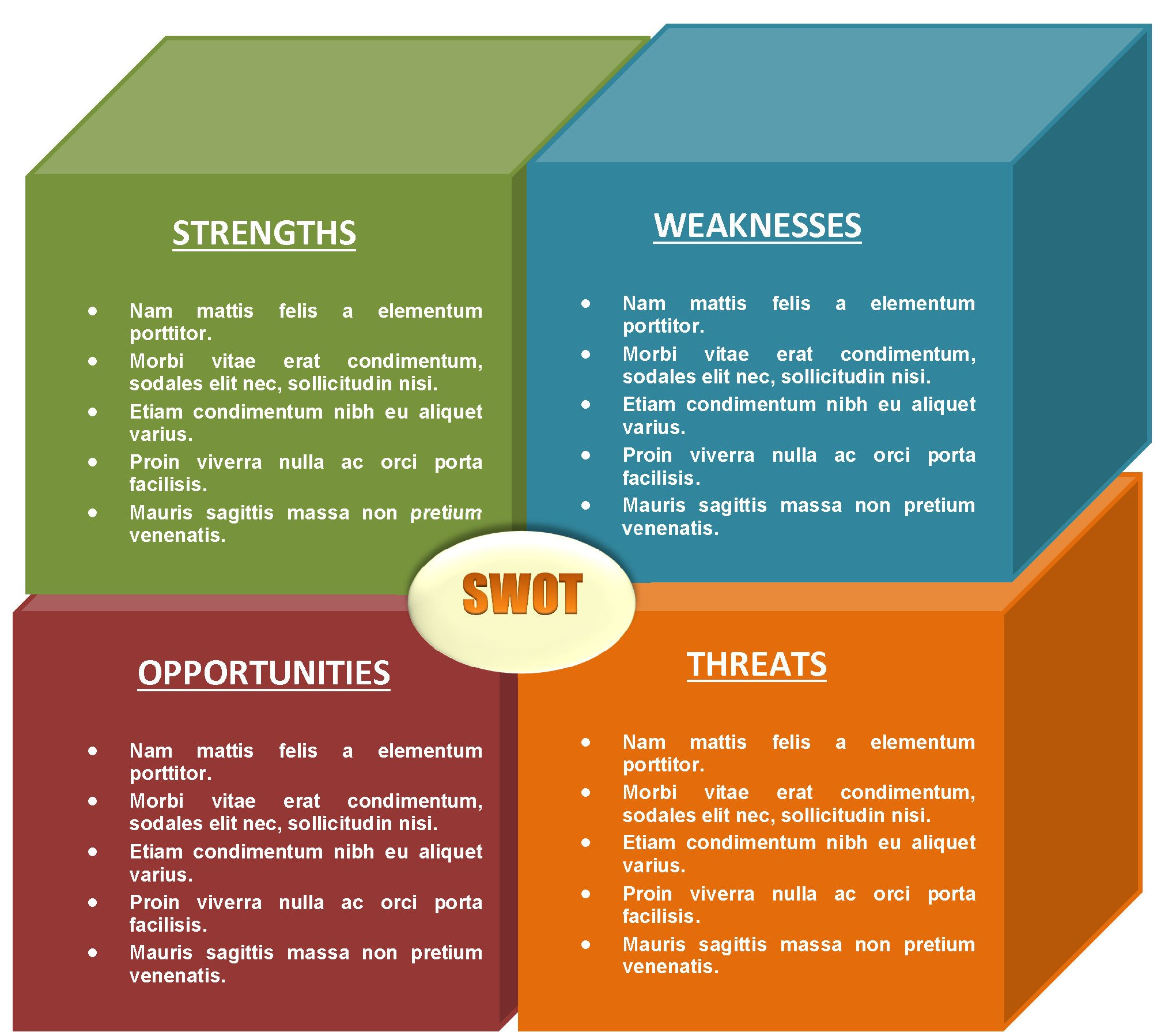 40 Free SWOT Analysis Templates In Word Demplates – Template Swot Analysis