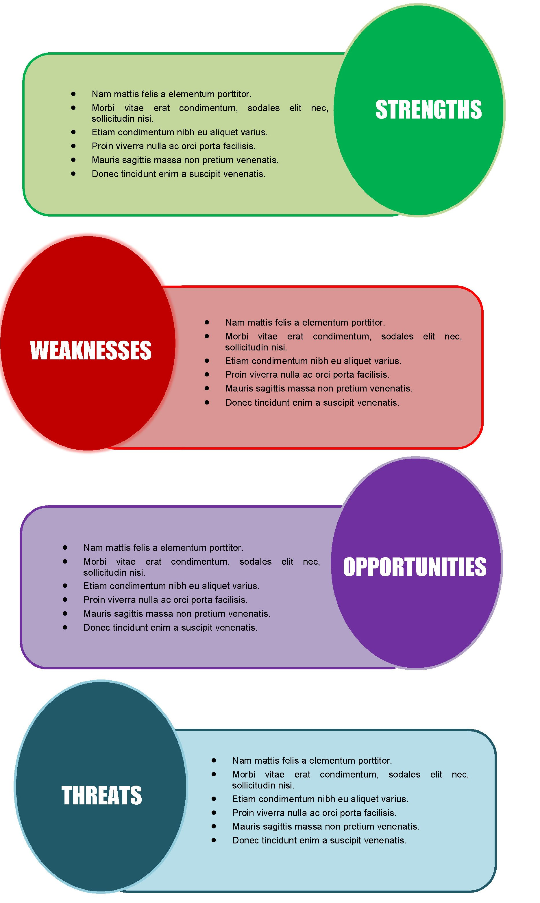 40 Free SWOT Analysis Templates In Word Demplates – Swot Template Free