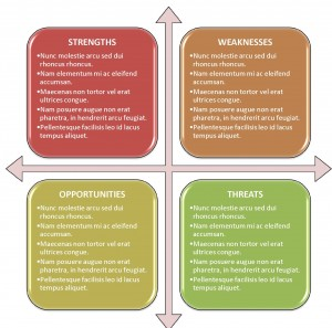 free-swot-template-7