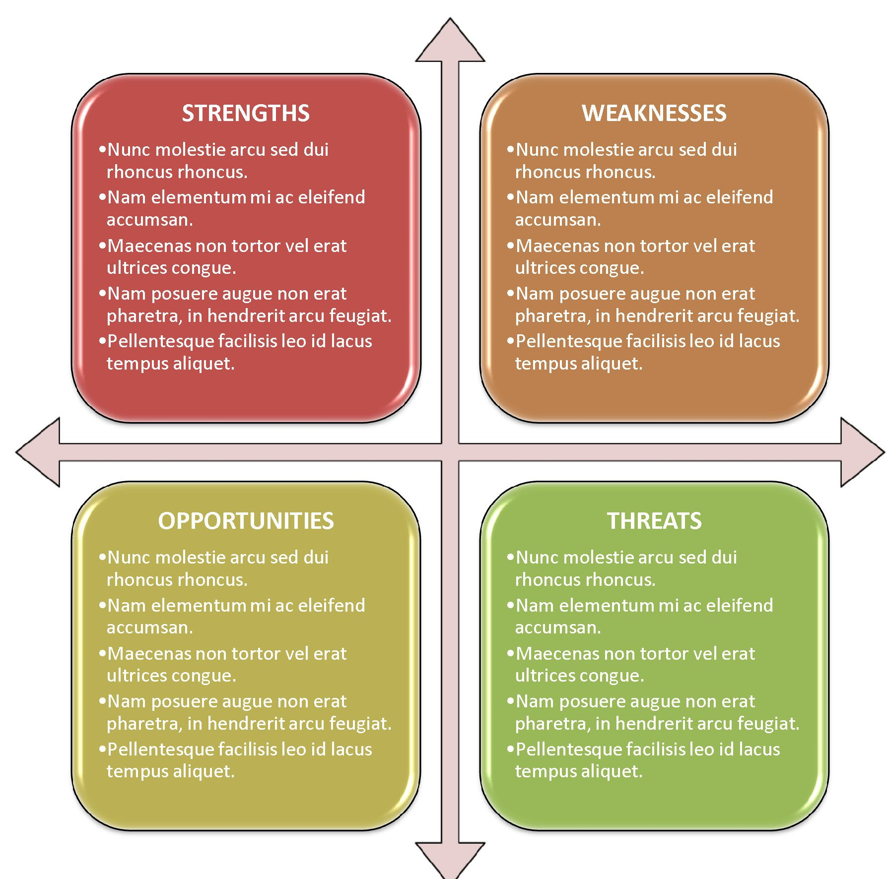 swot analysis excel template – Blank Swot Analysis Template