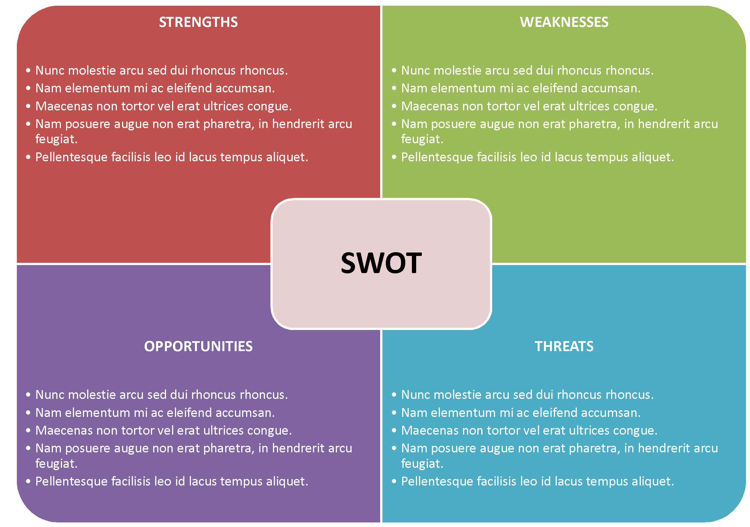 40 free swot analysis templates in word