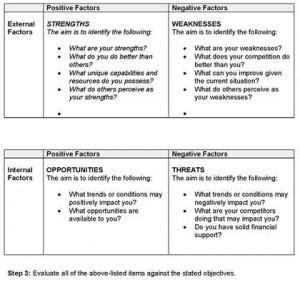 swot-analysis-template-28