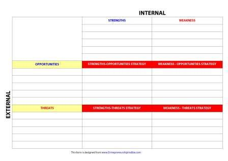 swot analysis template word document .