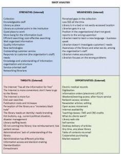 swot-analysis-template-35