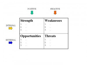 free-swot-template-36