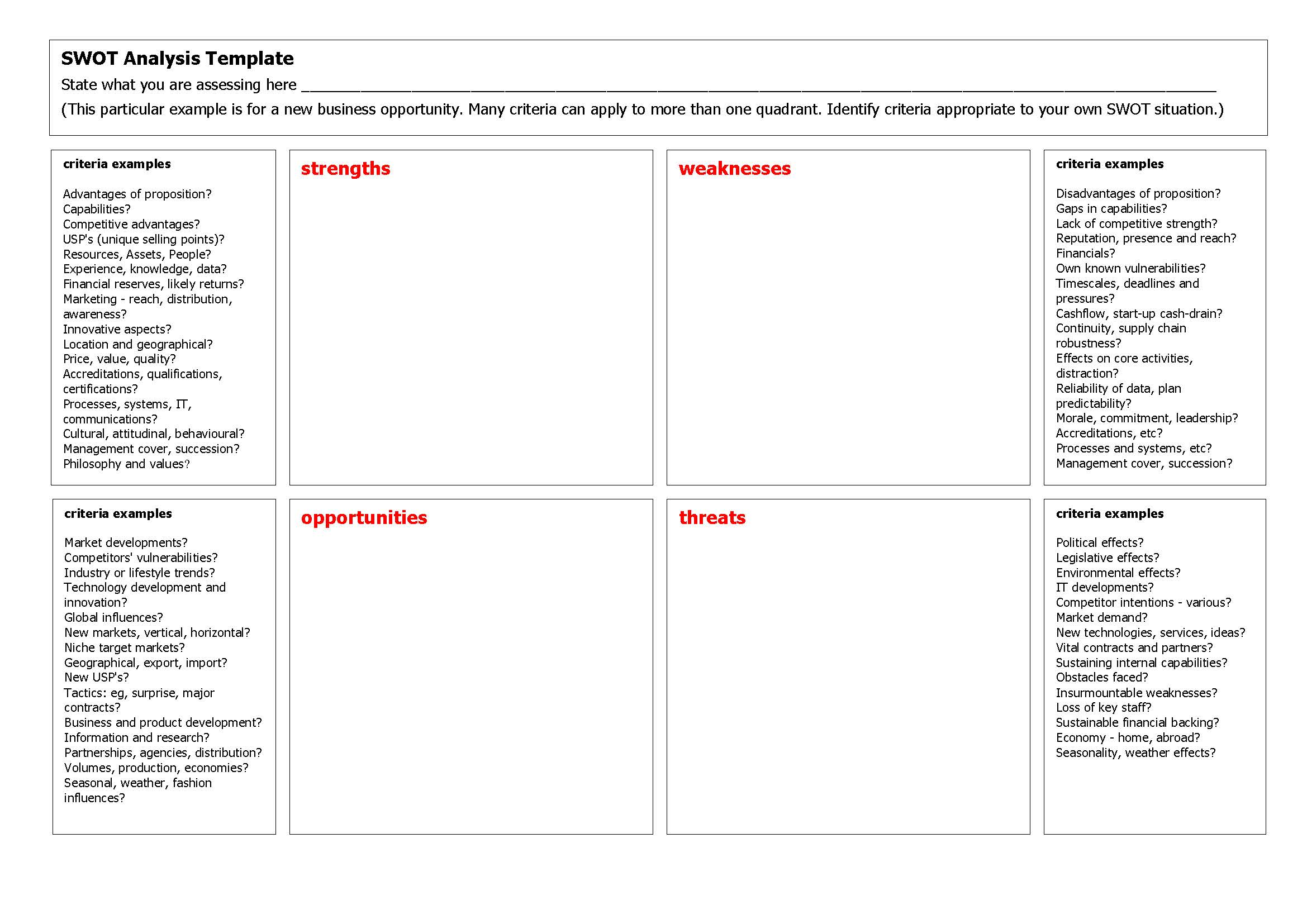 40 Free SWOT Analysis Templates In Word Demplates – Competitors Analysis Template