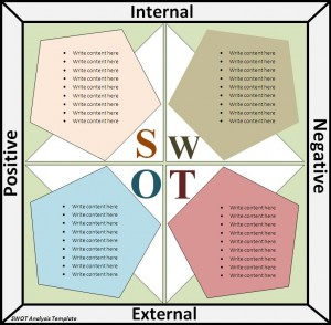 free-swot-template-25