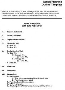 strategy meeting agenda template for banks