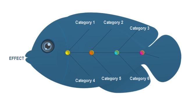 fishbone diagram template 2