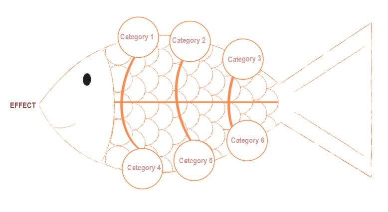 fishbone diagram template 8