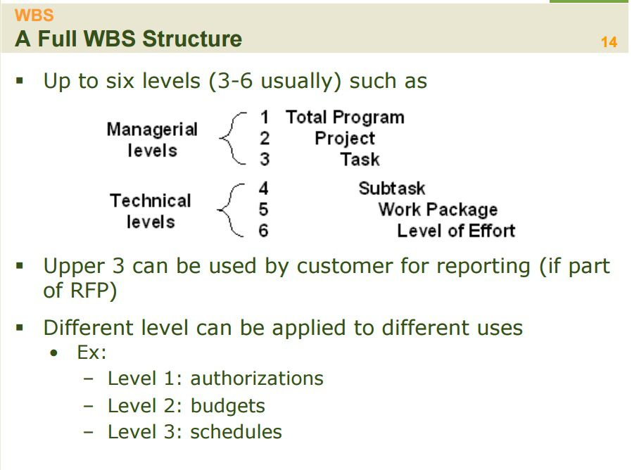 work breakdown structure 6 levels