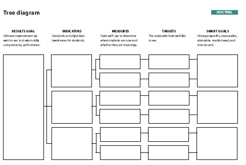smart_goal_template_schools