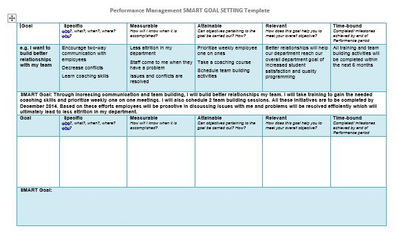 40 smart goals templates ready to use excel pdf word for Smart goals template for employees