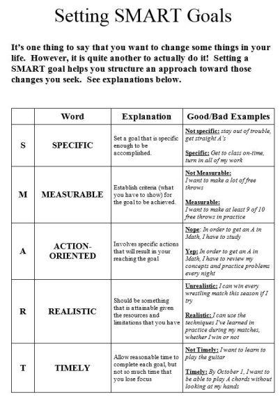 smart_goals_template_google_docs