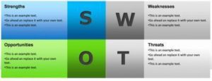 free swot template 21