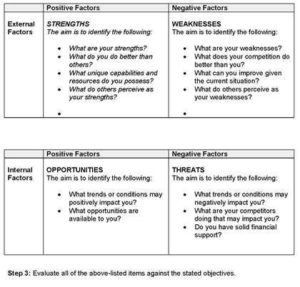 swot analysis template 28
