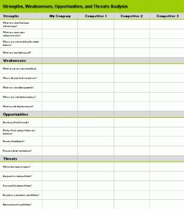 swot analysis template 29
