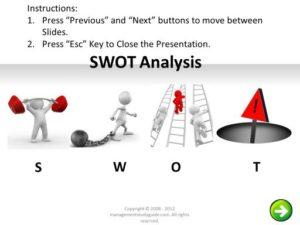 swot analysis template 30