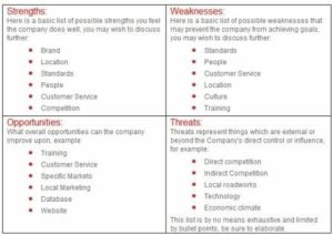 swot analysis template 38