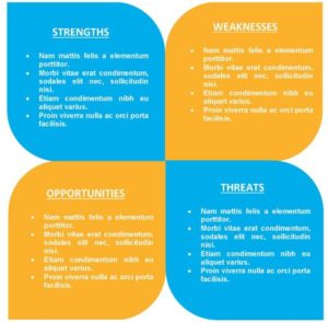 free swot template 11