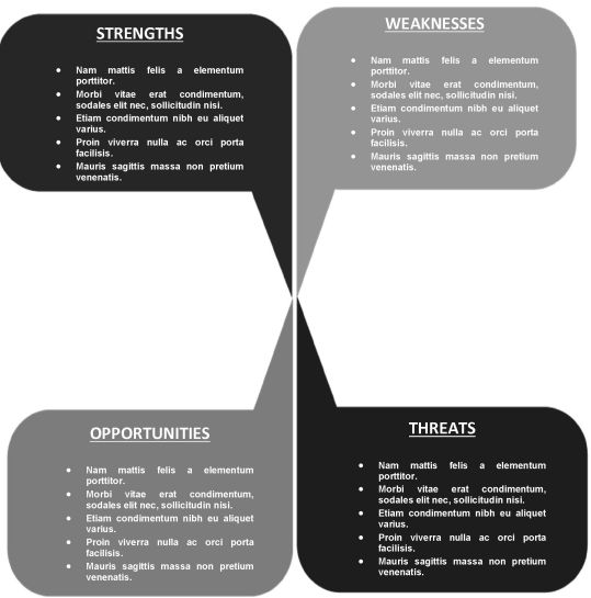 40 free swot analysis templates in word demplates swot template 1 accmission Gallery
