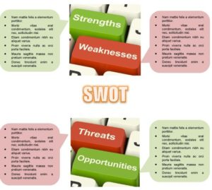 free swot template 14