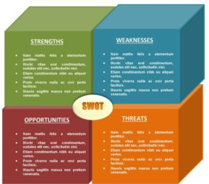 free swot template 16