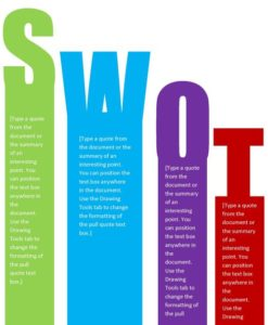 free swot template 18