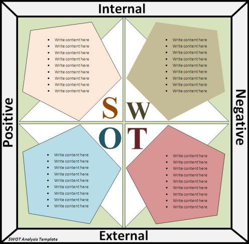 swot analysis template excel download free