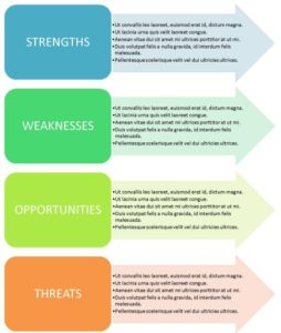 free swot template 4