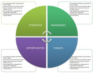 free swot template 6