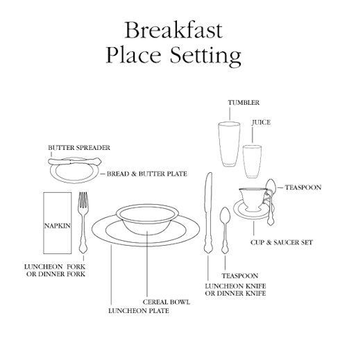 Breakfast place setting template