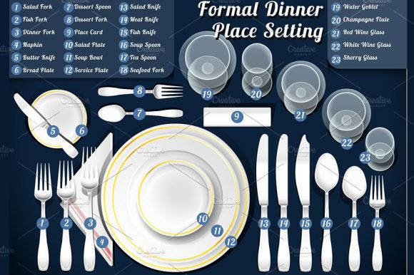 Formal Dinner Place Setting Template