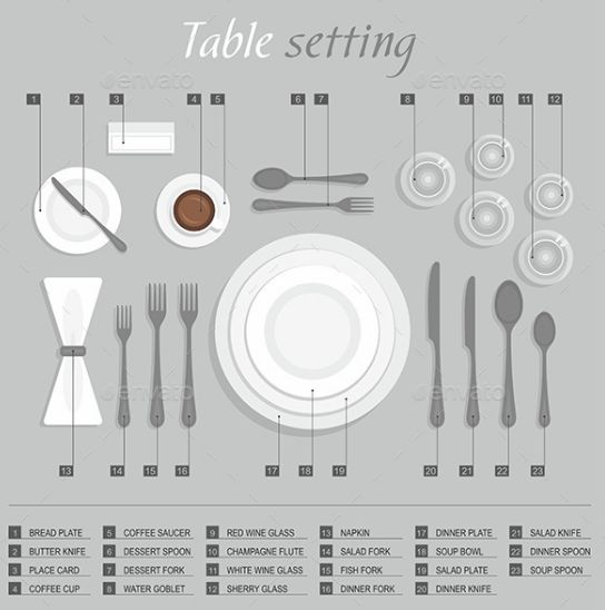 Formal Place Setting Template 2