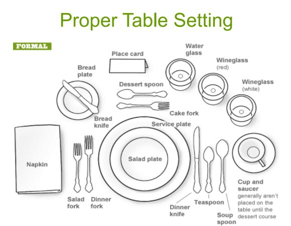 22  place setting templates
