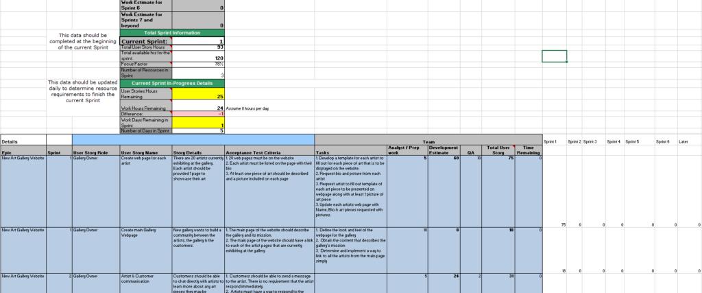 sprint backlog template for multiple sprints