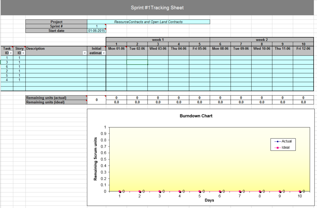 Sprint backlog template in excel