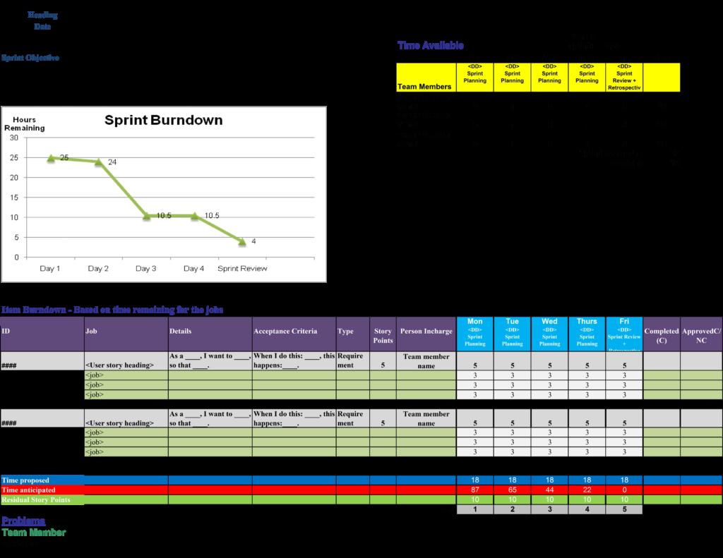 sprint backlog template with burndown chart