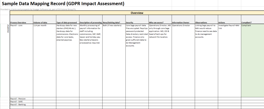 ExampleGDPR Data Mapping Impact Assessment