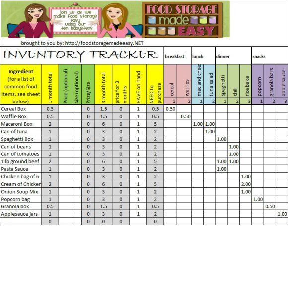 Kitchen Inventory Sheet Template
