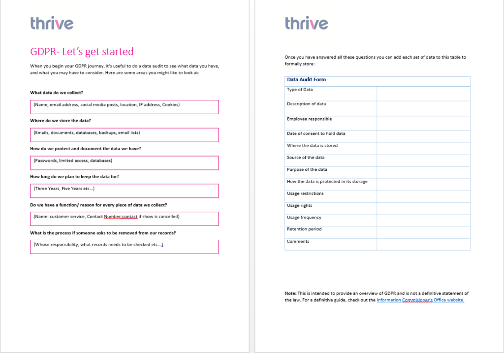 Thrive GDPR Audit Template